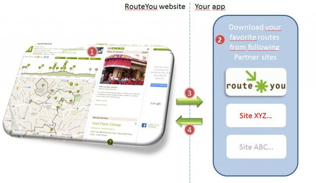 Smartphone and RouteYou | RouteYou Help